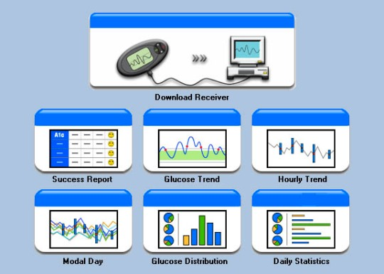 Dexcom software
